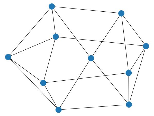 Random regula graph